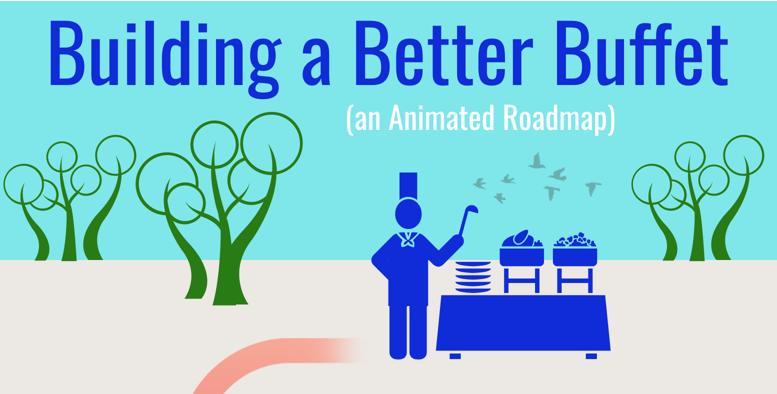 Important Factors for Building a Better Buffet Service-1.png