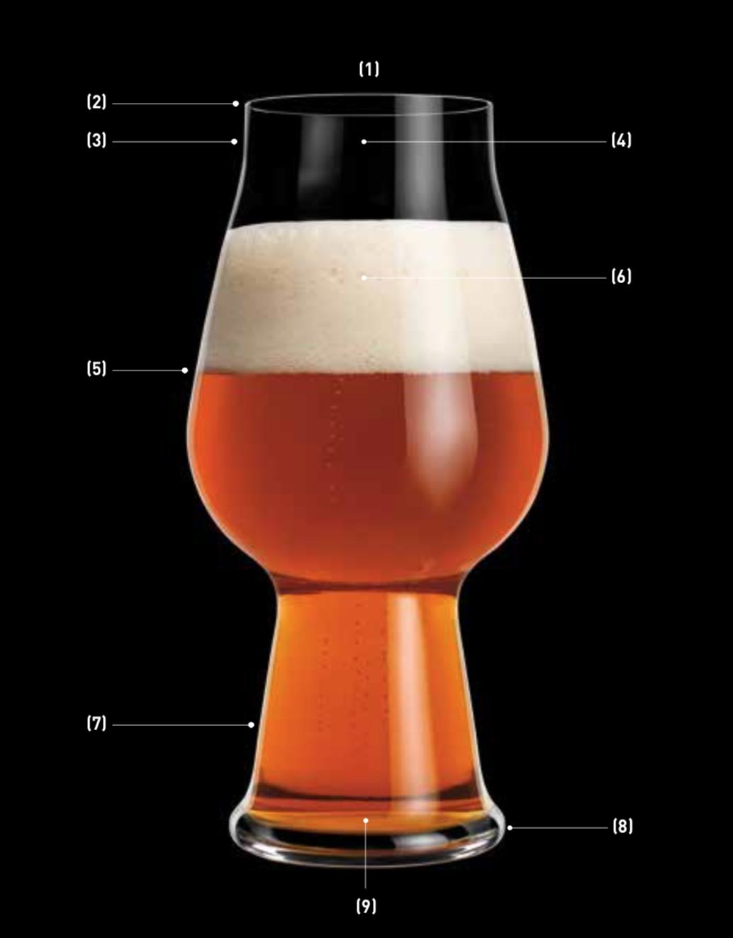 The Right Glassware
